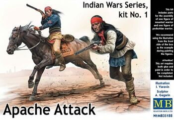 MB35188  Indian Wars Series, kit No.1. Apache Attack