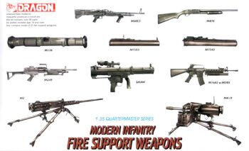 3808 1/35 Modern Infantry Fire Support Weapons